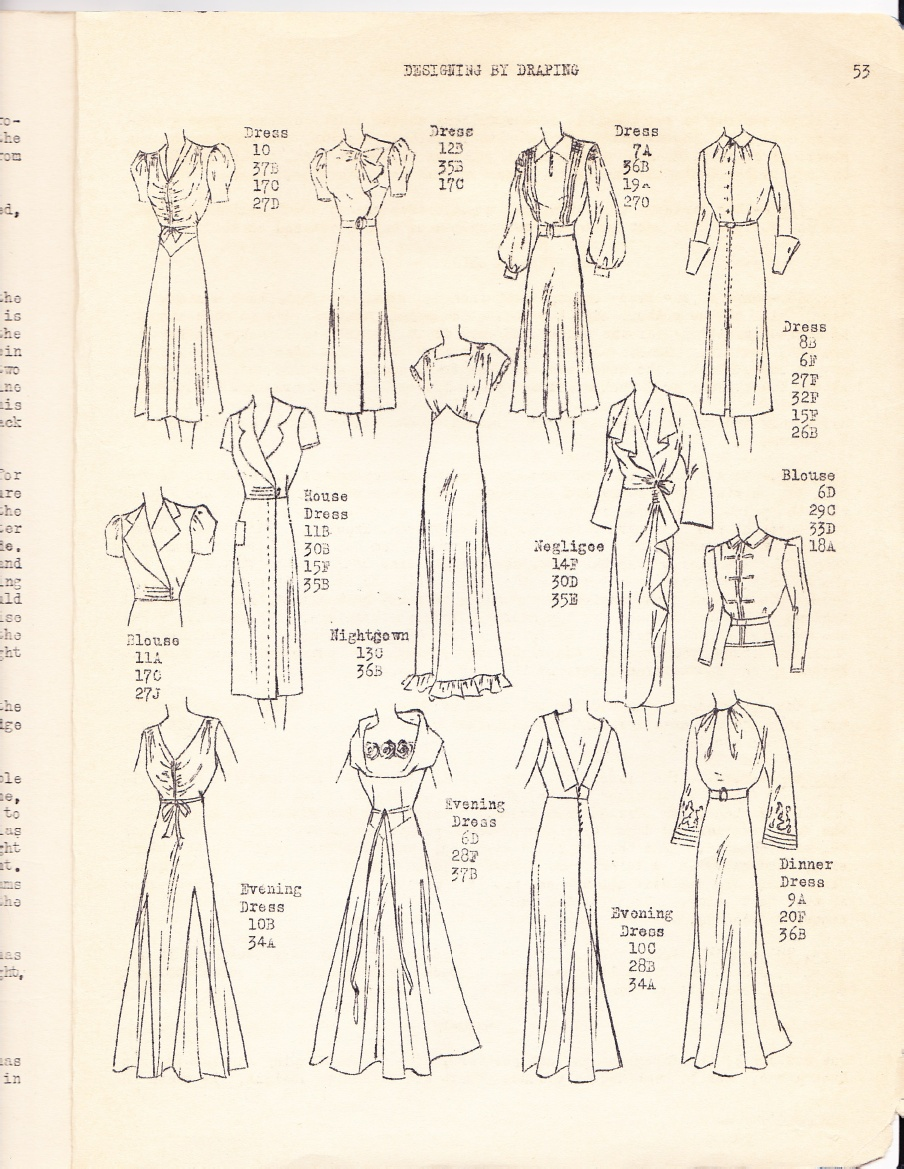 Draping And Pattern Design A Word Is Elegy To What It Signifies
