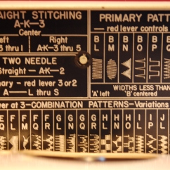 a stitch guide that cannot be lost. genius.