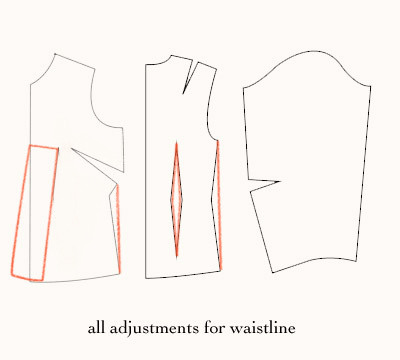 all-waistline-adjustments