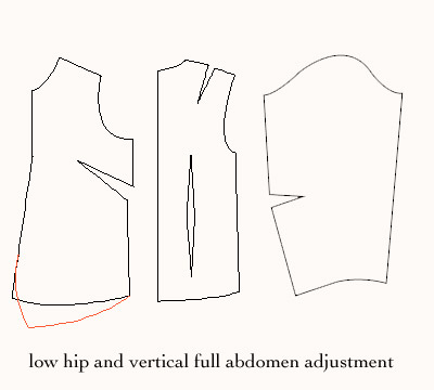 low-hip-and-full-abdomen-adjustment